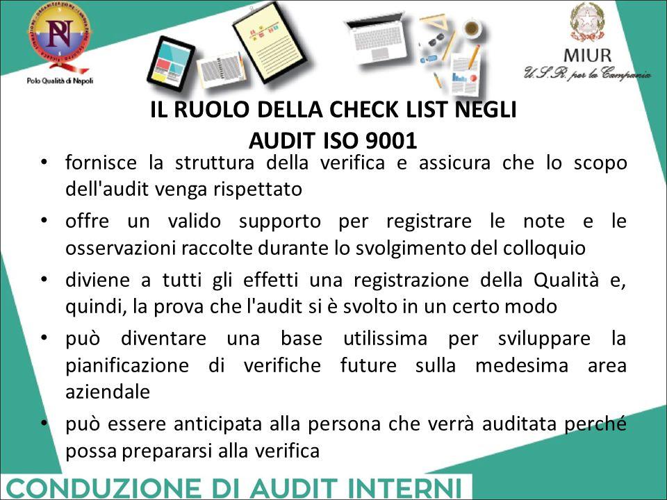 IL RUOLO DELLA CHECK LIST NEGLI AUDIT ISO 9001 fornisce la struttura della verifica e assicura che lo scopo dell'audit venga rispettato offre un valid