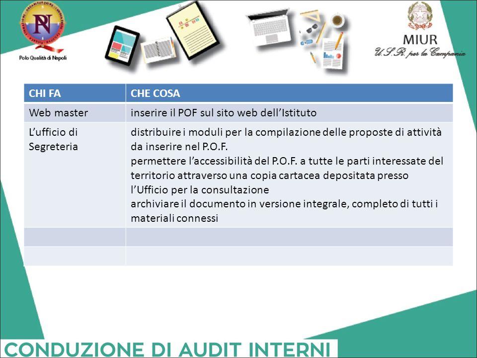 CHI FACHE COSA Web masterinserire il POF sul sito web dell'Istituto L'ufficio di Segreteria distribuire i moduli per la compilazione delle proposte di