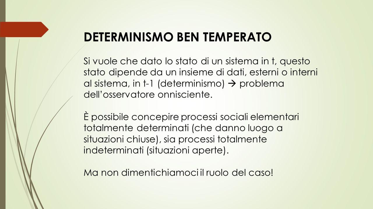 DETERMINISMO BEN TEMPERATO Si vuole che dato lo stato di un sistema in t, questo stato dipende da un insieme di dati, esterni o interni al sistema, in