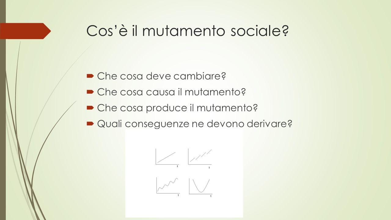 Cos'è il mutamento sociale?  Che cosa deve cambiare?  Che cosa causa il mutamento?  Che cosa produce il mutamento?  Quali conseguenze ne devono de