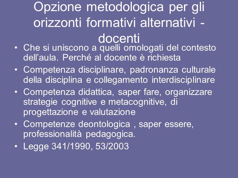 Opzione metodologica per gli orizzonti formativi alternativi - docenti Che si uniscono a quelli omologati del contesto dell'aula.