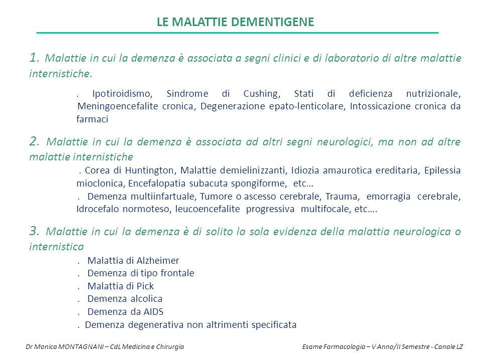LE MALATTIE DEMENTIGENE 1. Malattie in cui la demenza è associata a segni clinici e di laboratorio di altre malattie internistiche.. Ipotiroidismo, Si