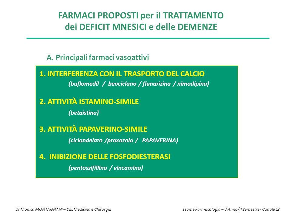 FARMACI PROPOSTI per il TRATTAMENTO dei DEFICIT MNESICI e delle DEMENZE 1. INTERFERENZA CON IL TRASPORTO DEL CALCIO (betaistina) 3. ATTIVITÀ PAPAVERIN