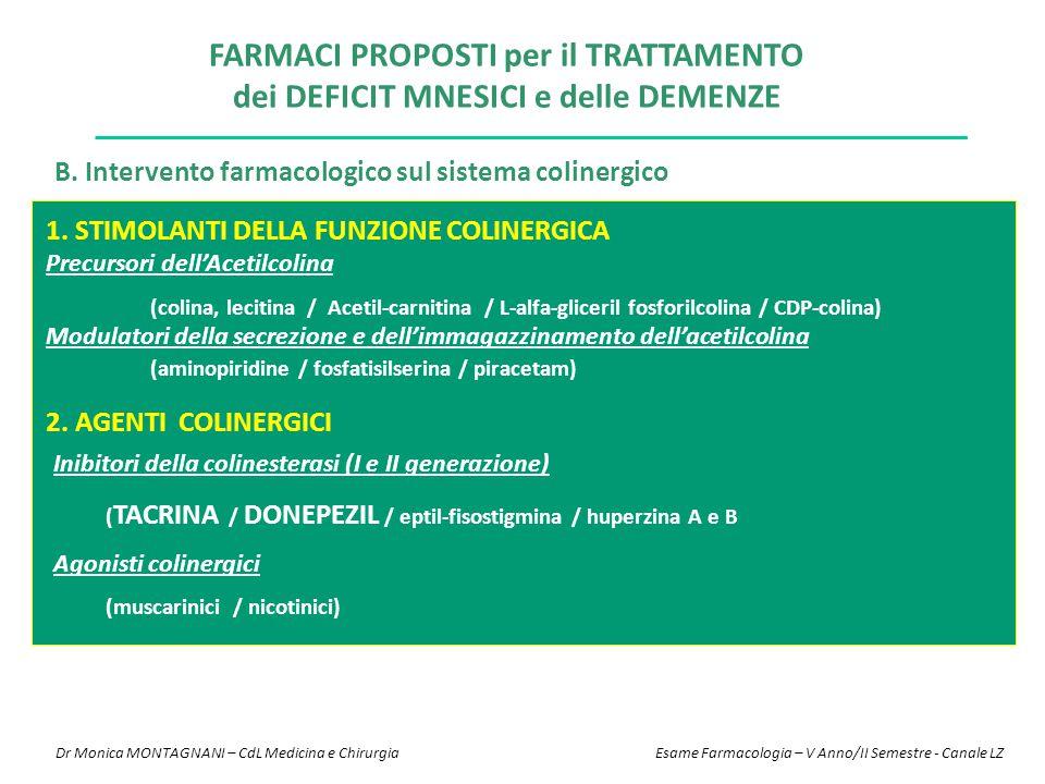 1. STIMOLANTI DELLA FUNZIONE COLINERGICA Precursori dell'Acetilcolina (colina, lecitina / Acetil-carnitina / L-alfa-gliceril fosforilcolina / CDP-coli