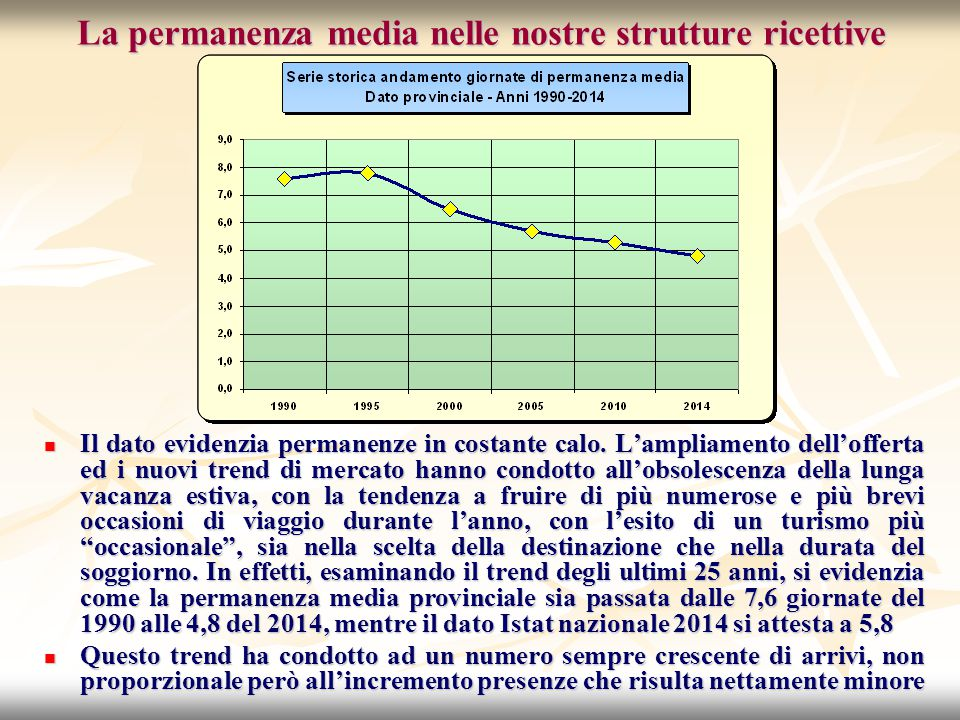La permanenza media nelle nostre strutture ricettive Il dato evidenzia permanenze in costante calo.