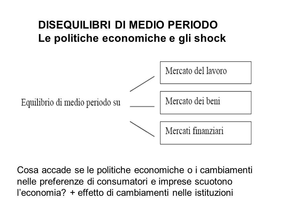 DISEQUILIBRI DI MEDIO PERIODO Le politiche economiche e gli shock Cosa accade se le politiche economiche o i cambiamenti nelle preferenze di consumatori e imprese scuotono l'economia.