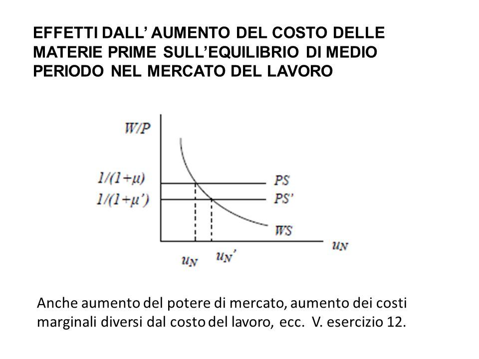 Anche aumento del potere di mercato, aumento dei costi marginali diversi dal costo del lavoro, ecc. V. esercizio 12. EFFETTI DALL' AUMENTO DEL COSTO D