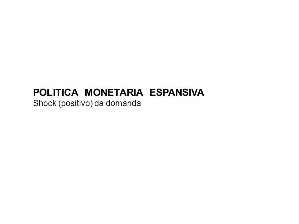 POLITICA MONETARIA ESPANSIVA Shock (positivo) da domanda