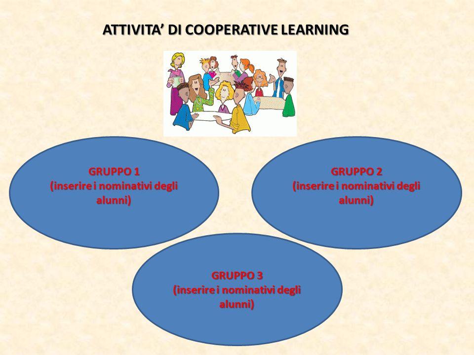 ATTIVITA' DI COOPERATIVE LEARNING GRUPPO 3 (inserire i nominativi degli alunni) GRUPPO 1 (inserire i nominativi degli alunni) GRUPPO 2 (inserire i nom