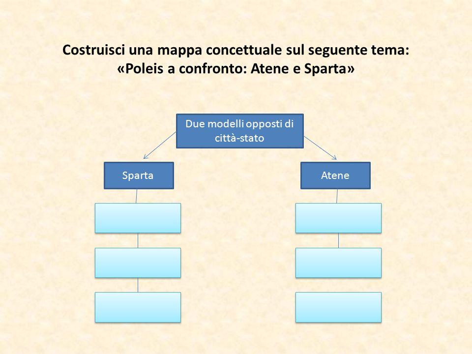 Costruisci una mappa concettuale sul seguente tema: «Poleis a confronto: Atene e Sparta» Due modelli opposti di città-stato SpartaAtene