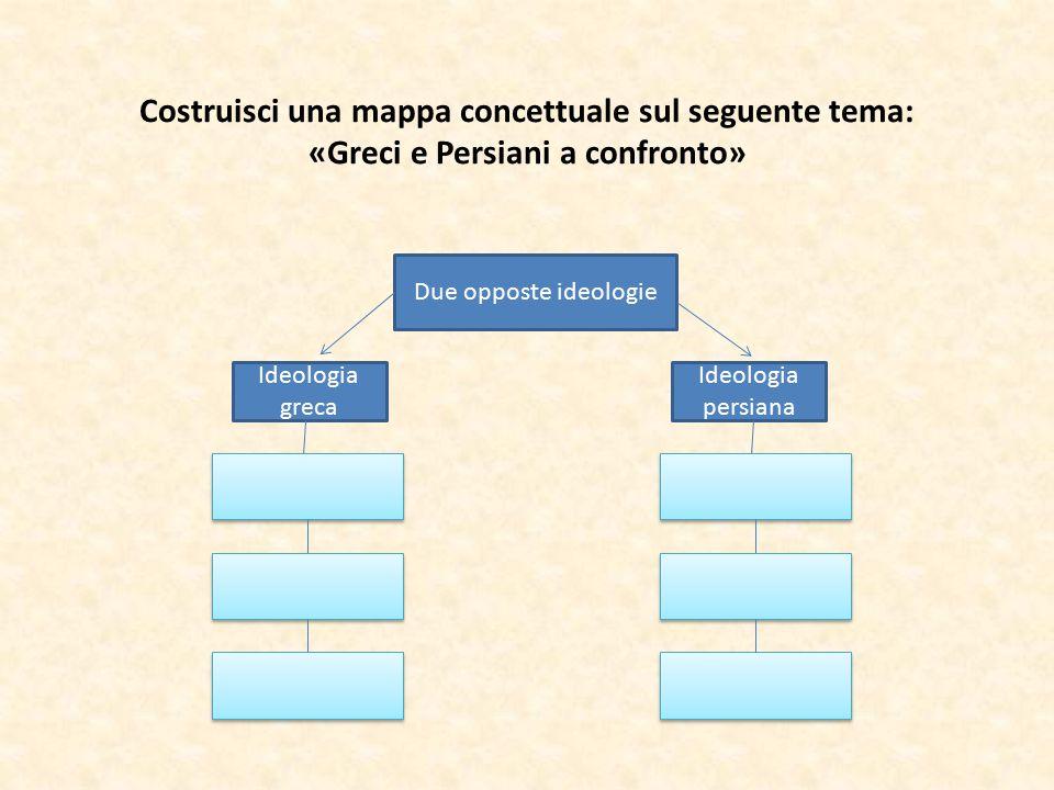 Costruisci una mappa concettuale sul seguente tema: «Greci e Persiani a confronto» Due opposte ideologie Ideologia greca Ideologia persiana