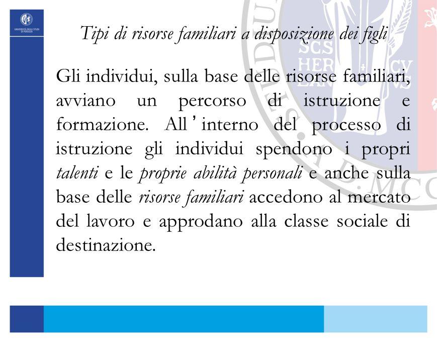 Tipi di risorse familiari a disposizione dei figli Gli individui, sulla base delle risorse familiari, avviano un percorso di istruzione e formazione.
