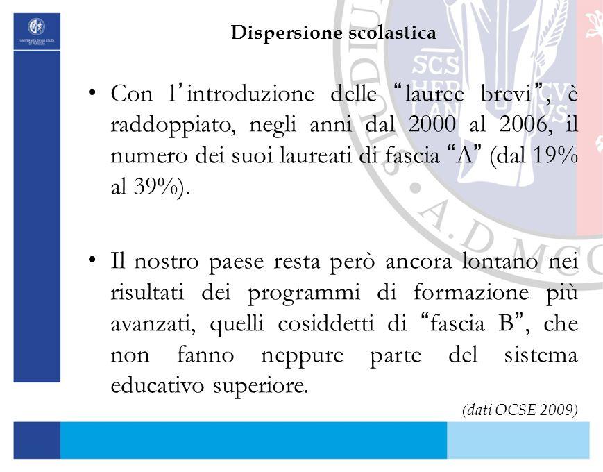 """Dispersione scolastica Con l'introduzione delle """"lauree brevi"""", è raddoppiato, negli anni dal 2000 al 2006, il numero dei suoi laureati di fascia """"A"""""""