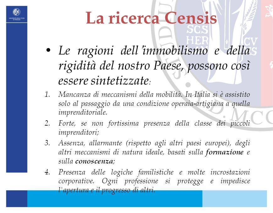La ricerca Censis Le ragioni dell'immobilismo e della rigidità del nostro Paese, possono così essere sintetizzate : 1.Mancanza di meccanismi della mob