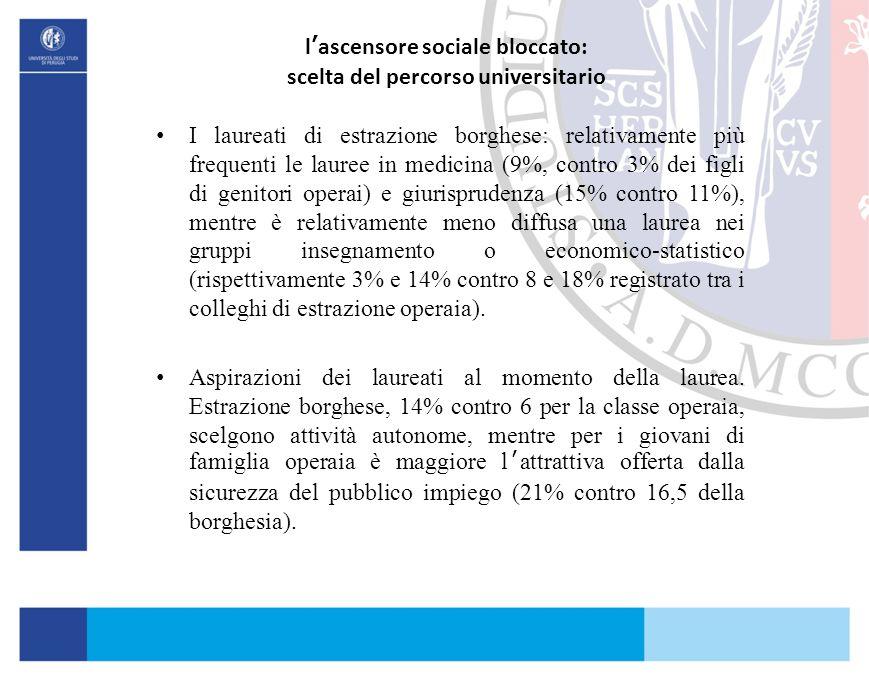 l'ascensore sociale bloccato: scelta del percorso universitario I laureati di estrazione borghese: relativamente più frequenti le lauree in medicina (