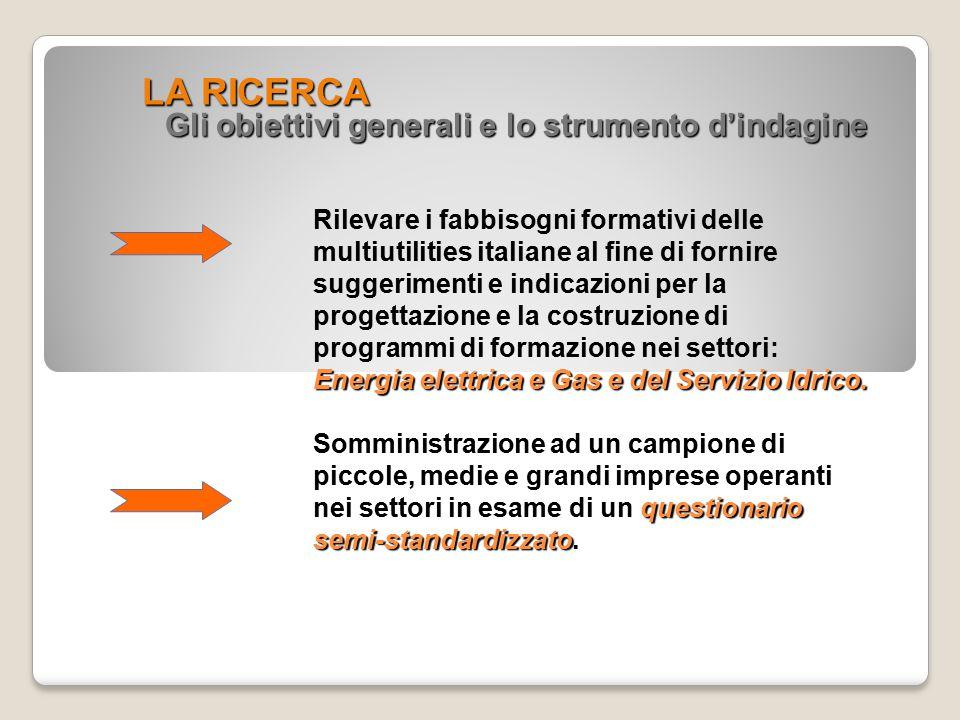 LA RICERCA Le aree problematiche RAPPRESENTANTE AZIENDALE  Anagrafica dell'azienda: settore e fasi in cui opera l'azienda.