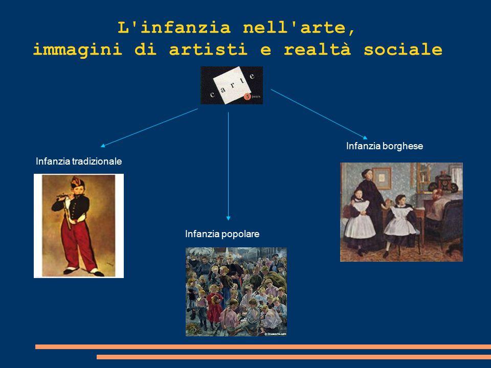 L'infanzia nell'arte, immagini di artisti e realtà sociale Infanzia popolare Infanzia borghese Infanzia tradizionale