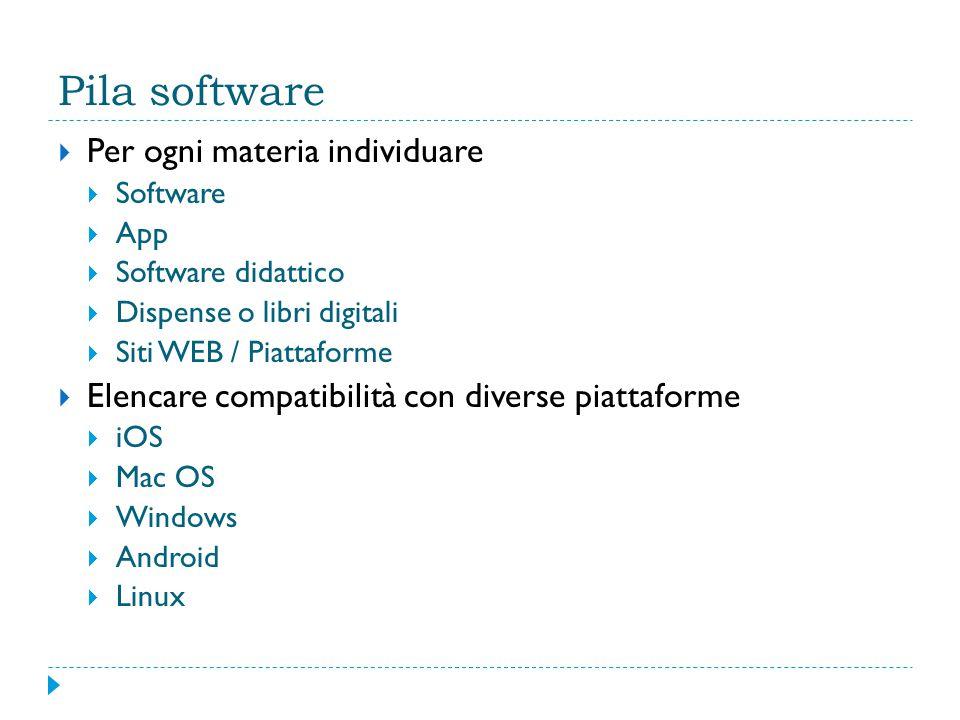 Pila software  Per ogni materia individuare  Software  App  Software didattico  Dispense o libri digitali  Siti WEB / Piattaforme  Elencare compatibilità con diverse piattaforme  iOS  Mac OS  Windows  Android  Linux