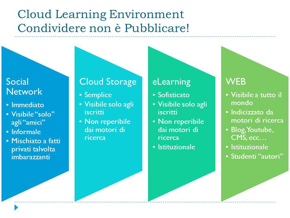 """Cloud Learning Environment Condividere non è Pubblicare! Social Network Immediato Visibile """"solo"""" agli """"amici"""" Informale Mischiato a fatti privati tal"""