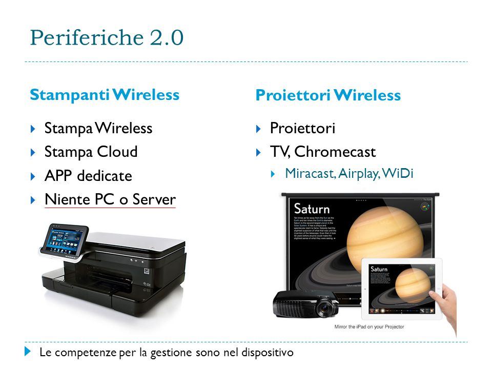 Periferiche 2.0 Stampanti Wireless Proiettori Wireless  Stampa Wireless  Stampa Cloud  APP dedicate  Niente PC o Server  Proiettori  TV, Chromec