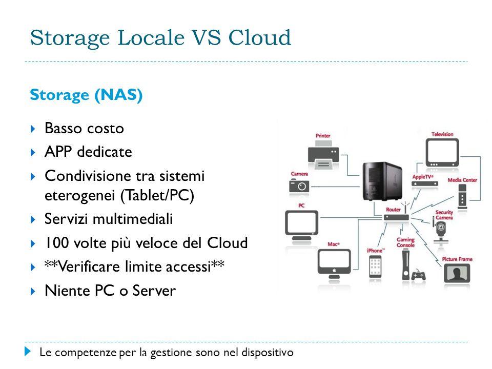 Storage Locale VS Cloud Storage (NAS)  Basso costo  APP dedicate  Condivisione tra sistemi eterogenei (Tablet/PC)  Servizi multimediali  100 volte più veloce del Cloud  **Verificare limite accessi**  Niente PC o Server Le competenze per la gestione sono nel dispositivo