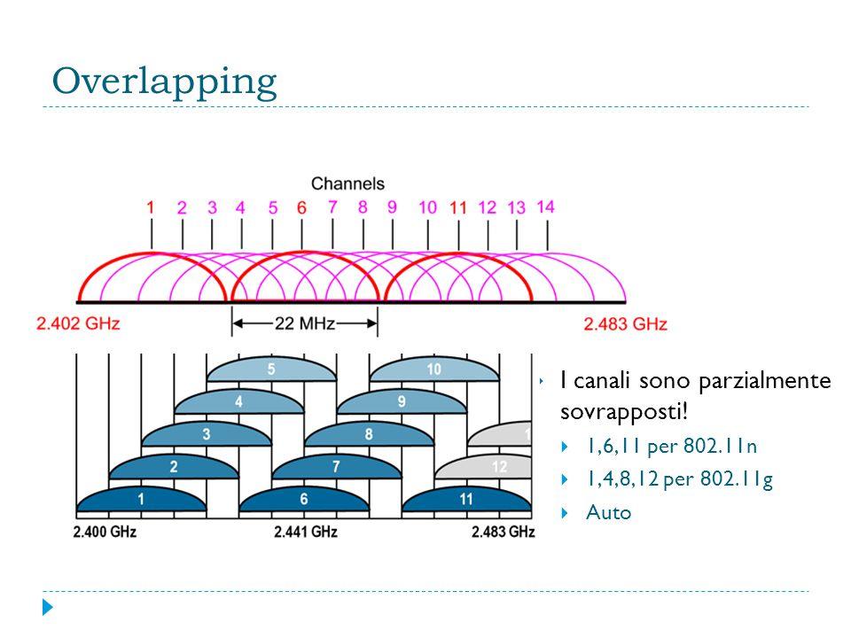 Overlapping  I canali sono parzialmente sovrapposti!  1,6,11 per 802.11n  1,4,8,12 per 802.11g  Auto