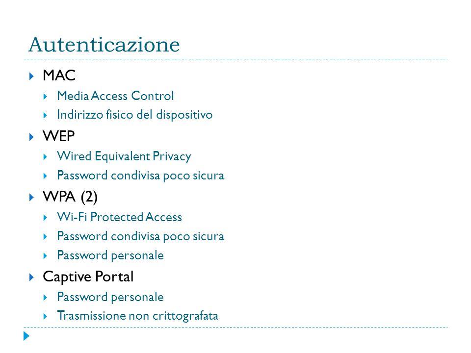Autenticazione  MAC  Media Access Control  Indirizzo fisico del dispositivo  WEP  Wired Equivalent Privacy  Password condivisa poco sicura  WPA (2)  Wi-Fi Protected Access  Password condivisa poco sicura  Password personale  Captive Portal  Password personale  Trasmissione non crittografata