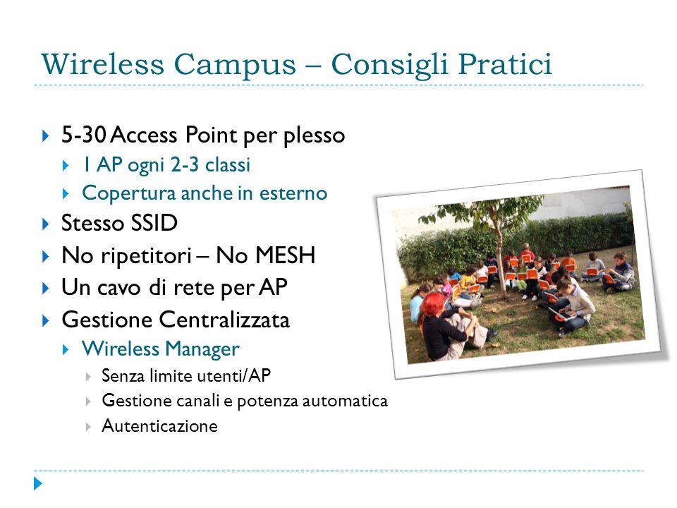 Wireless Campus – Consigli Pratici  5-30 Access Point per plesso  1 AP ogni 2-3 classi  Copertura anche in esterno  Stesso SSID  No ripetitori –