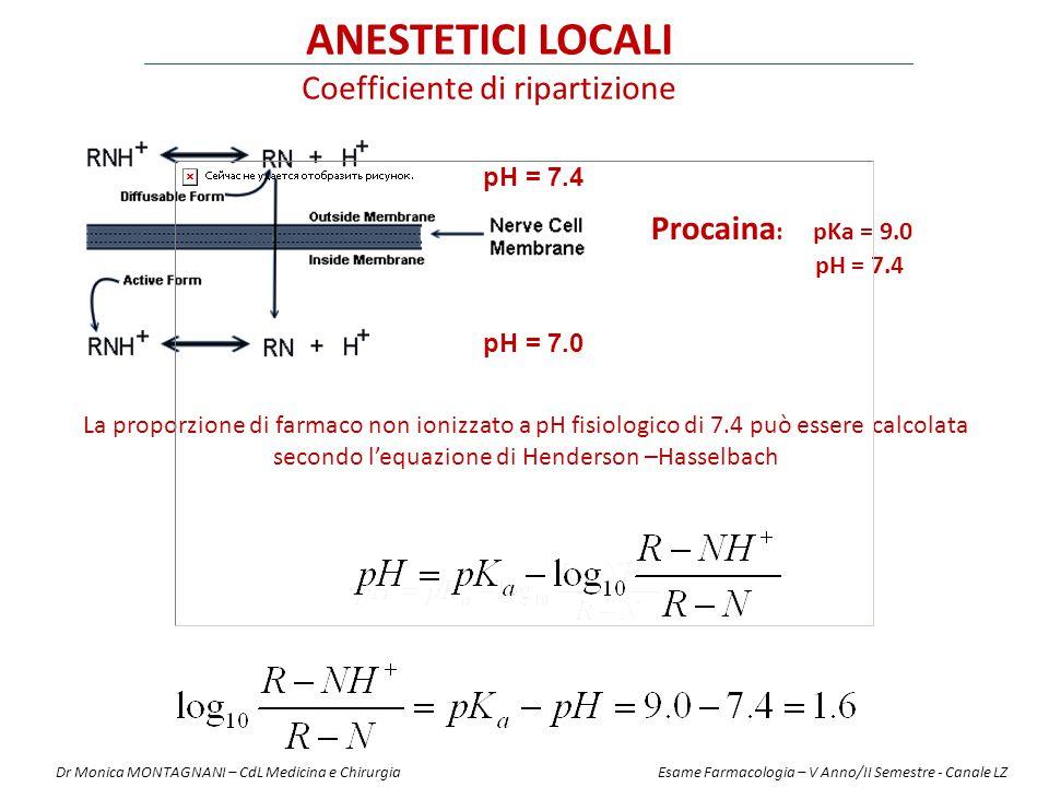 La proporzione di farmaco non ionizzato a pH fisiologico di 7.4 può essere calcolata secondo l'equazione di Henderson –Hasselbach Procaina : pKa = 9.0