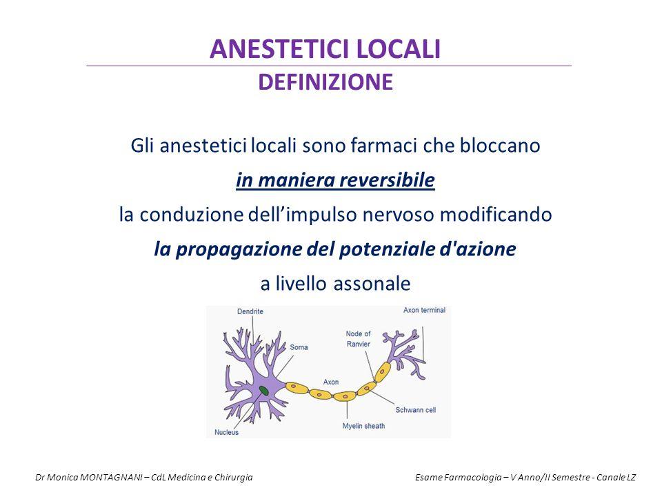 AGENTE CONC (%) SOLO ANESTETICOPIÙ ADRENALINA Max dose (mg) Durata (min) Max dose (mg) Durata (min) Breve Procaina1.0-2.080015-30100030-90 Moderata Lidocaina0.5-1.030030-60500120-360 Mepivacaina0.5-1.030045-90500120-360 Prilocaina0.5-1.050030-90600120-360 Prolungata Bupivacaina0.25-0.5175120-240225180-420 Etidocaina0.5-1.0300120-180400180-420 ANESTETICI E VASOCOSTRITTORI Dr Monica MONTAGNANI – CdL Medicina e Chirurgia Esame Farmacologia – V Anno/II Semestre - Canale LZ