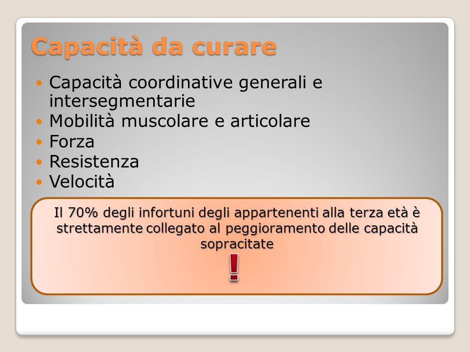 Capacità da curare Capacità coordinative generali e intersegmentarie Mobilità muscolare e articolare Forza Resistenza Velocità Il 70% degli infortuni