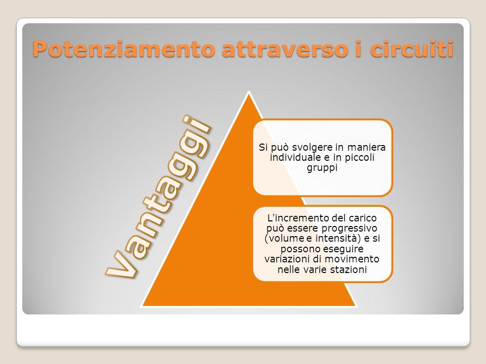 Si può svolgere in maniera individuale e in piccoli gruppi L'incremento del carico può essere progressivo (volume e intensità) e si possono eseguire v