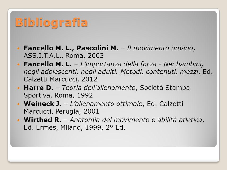 Bibliografia Fancello M. L., Pascolini M. – Il movimento umano, ASS.I.T.A.L., Roma, 2003 Fancello M. L. – L'importanza della forza - Nei bambini, negl