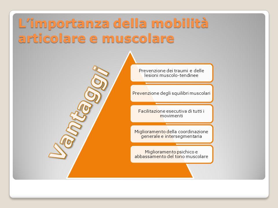 L'importanza della mobilità articolare e muscolare Prevenzione dei traumi e delle lesioni muscolo-tendinee Prevenzione degli squilibri muscolari Facil
