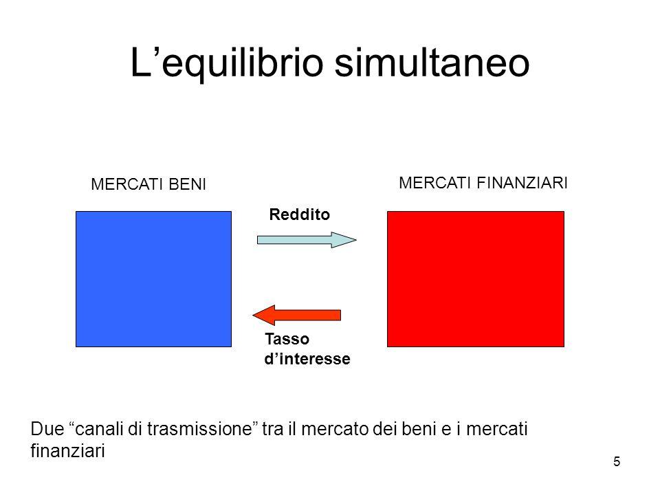 """5 L'equilibrio simultaneo Reddito Tasso d'interesse MERCATI BENI MERCATI FINANZIARI Due """"canali di trasmissione"""" tra il mercato dei beni e i mercati f"""