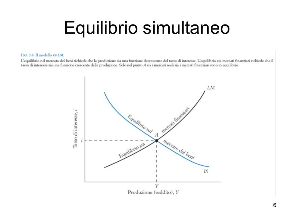7 POLITICA FISCALE ESPANSIVA ESEMPIO: il Governo riduce le tasse: il reddito disponibile e la produzione domanda di moneta tasso d'interesse + Effetti indotti (di secondo ordine)