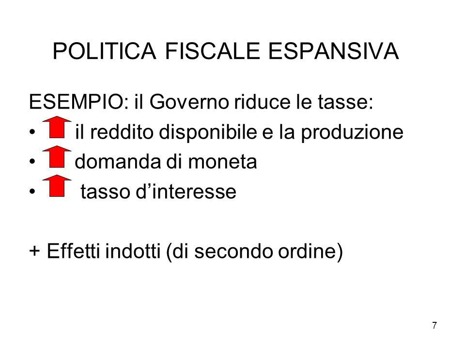7 POLITICA FISCALE ESPANSIVA ESEMPIO: il Governo riduce le tasse: il reddito disponibile e la produzione domanda di moneta tasso d'interesse + Effetti