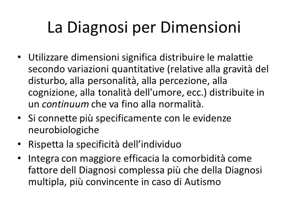 La Diagnosi per Dimensioni Utilizzare dimensioni significa distribuire le malattie secondo variazioni quantitative (relative alla gravità del disturbo