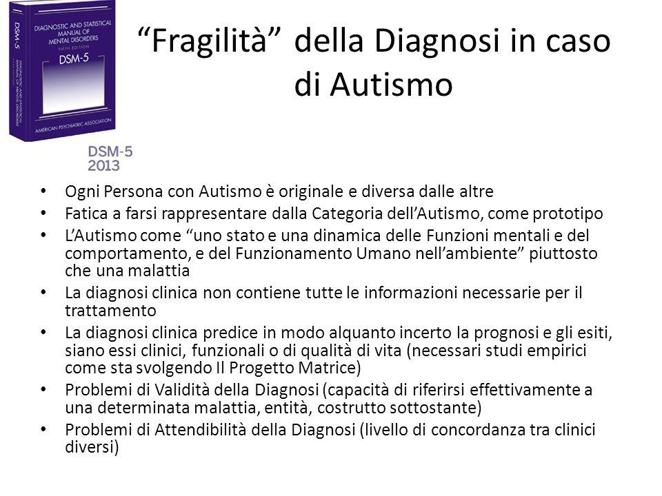 """""""Fragilità"""" della Diagnosi in caso di Autismo Ogni Persona con Autismo è originale e diversa dalle altre Fatica a farsi rappresentare dalla Categoria"""