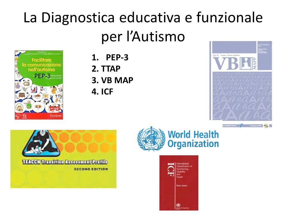 La Diagnostica educativa e funzionale per l'Autismo PEP-3 1.PEP-3 2. TTAP 3. VB MAP 4. ICF