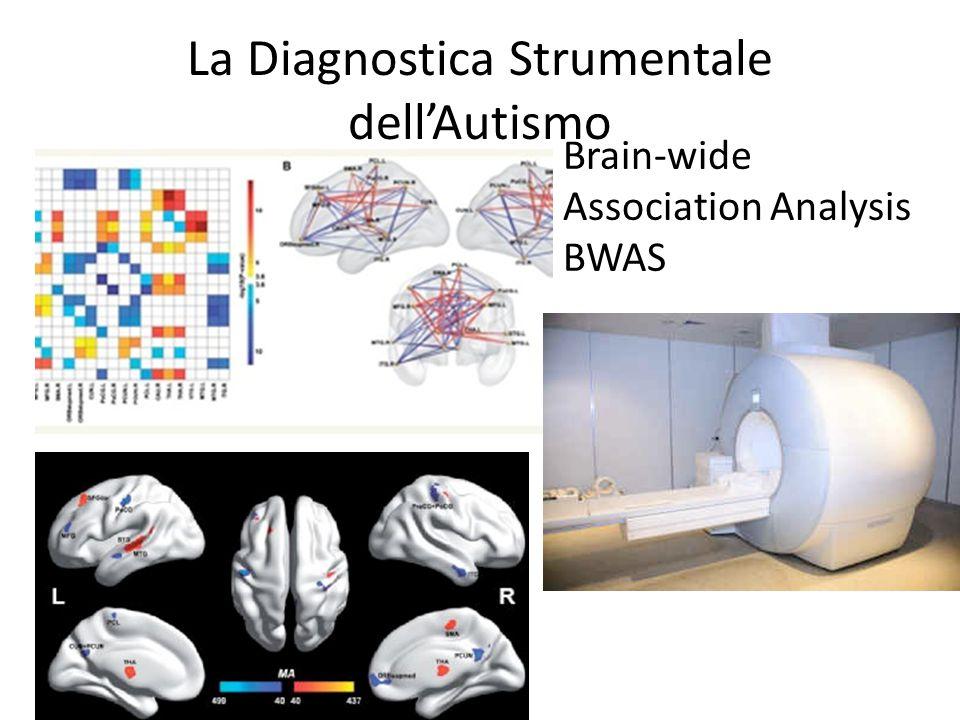 La Diagnostica Strumentale dell'Autismo Brain-wide Association Analysis BWAS