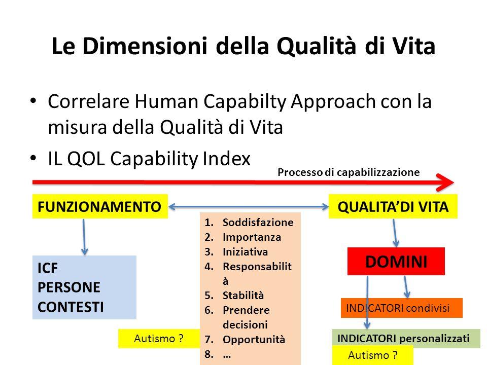 Le Dimensioni della Qualità di Vita Correlare Human Capabilty Approach con la misura della Qualità di Vita IL QOL Capability Index FUNZIONAMENTOQUALIT