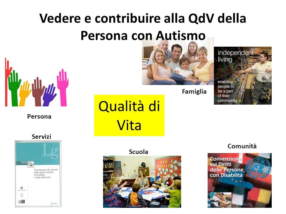 Qualità di Vita Vedere e contribuire alla QdV della Persona con Autismo Comunità Famiglia Scuola Servizi Persona