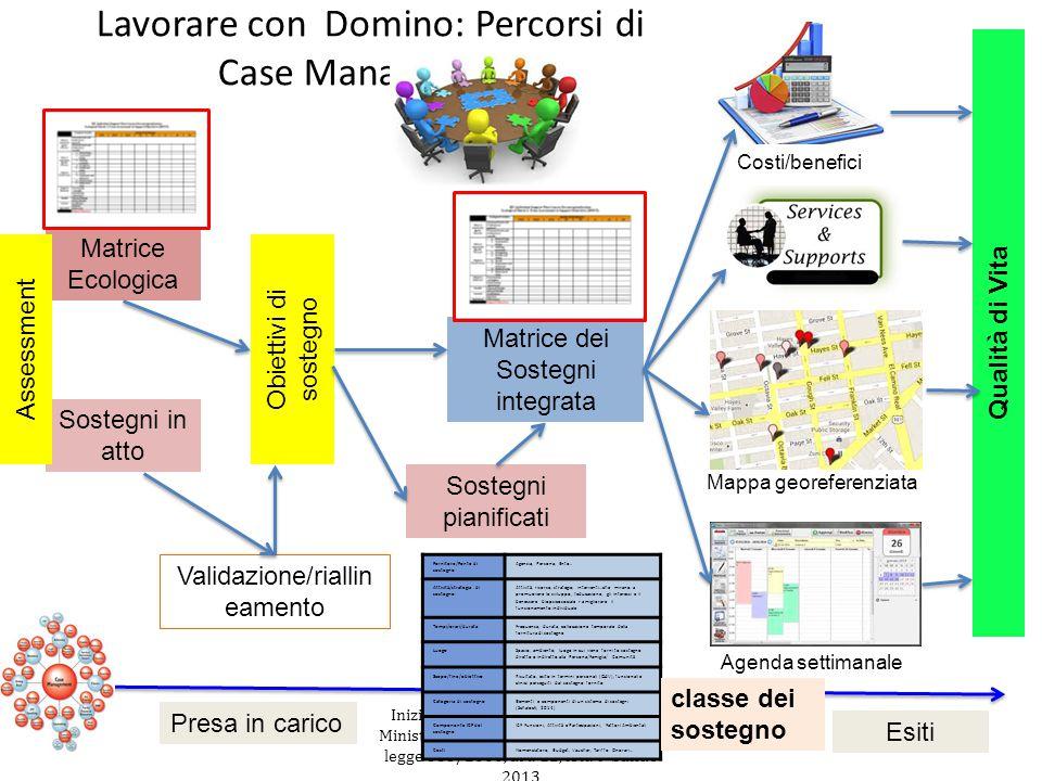 Lavorare con Domino: Percorsi di Case Management Iniziativa approvata e co-finanziata Ministero Lavoro e Politiche Sociali ex legge 383/2000, art. 12,