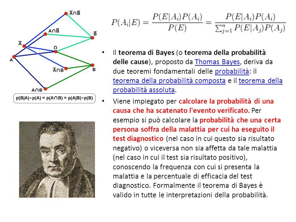 Il teorema di Bayes (o teorema della probabilità delle cause), proposto da Thomas Bayes, deriva da due teoremi fondamentali delle probabilità: il teor