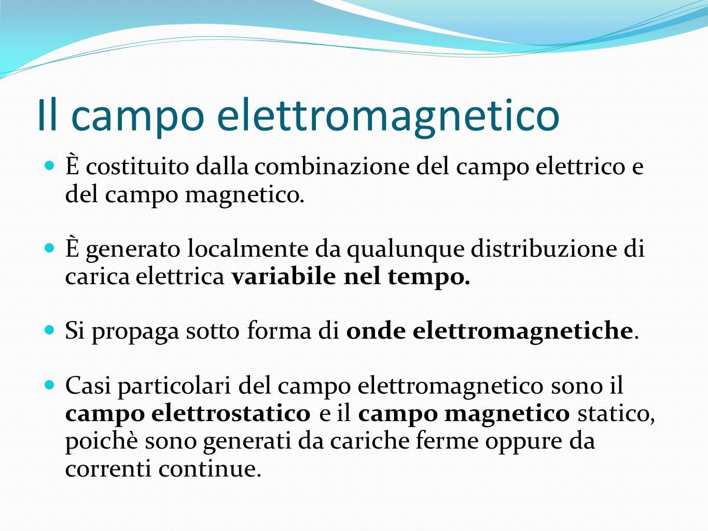 Il campo elettromagnetico È costituito dalla combinazione del campo elettrico e del campo magnetico.