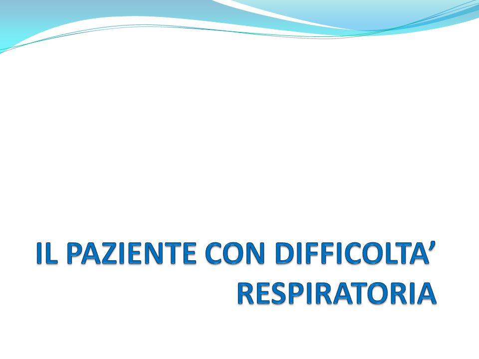 Di solito è possibile individuare i pazienti con difficoltà respiratorie ad una distanza di 10 metri.
