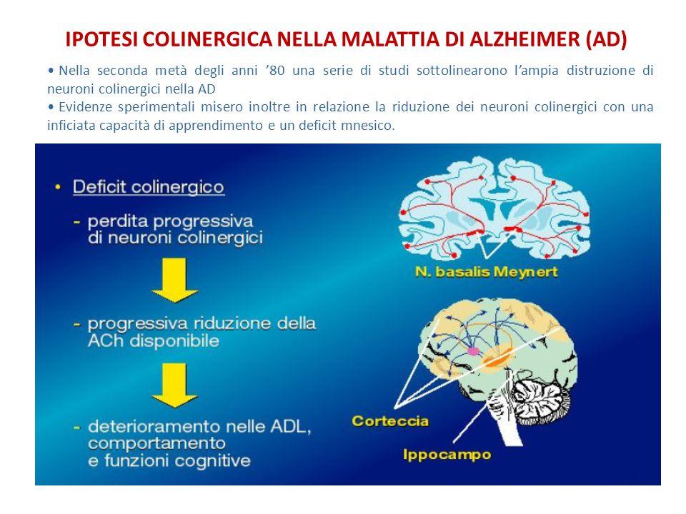 TACRINA DONEPEZIL 5-10 mg die unica somministrazione (serale) RIVASTIGMINA 1,5-6 mg 2 volte al dì (cps mattino-sera; Cerotto 4,6-9,5 mg 1 volta al dì) GALANTAMINA 8-24 mg 2 volte al dì FARMACI COLINERGICI NELLA MALATTIA DI ALZHEIMER (AD) Sebbene non interferiscano nel processo patogenetico, questi farmaci sembrano determinare effetti benefici sulle prestazioni cognitive e sui disturbi comportamentali nei pazienti con AD.