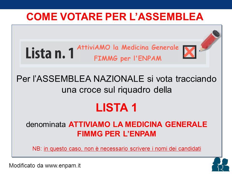 Per l'ASSEMBLEA NAZIONALE si vota tracciando una croce sul riquadro della LISTA 1 denominata ATTIVIAMO LA MEDICINA GENERALE FIMMG PER L'ENPAM NB: in questo caso, non è necessario scrivere i nomi dei candidati COME VOTARE PER L'ASSEMBLEA Modificato da www.enpam.it