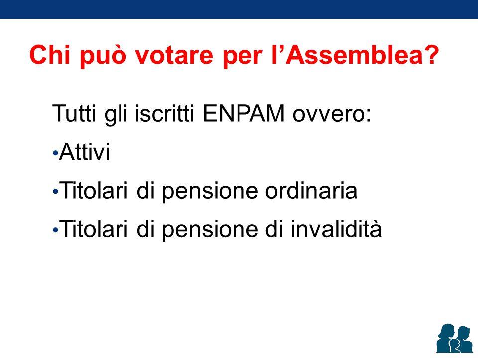 Assemblea Ogni elettore avrà 1 scheda Modificato da www.enpam.it